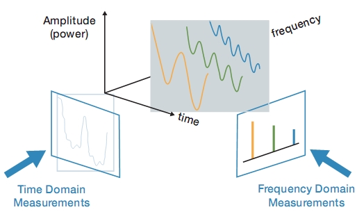 Блок-схема современного модуля